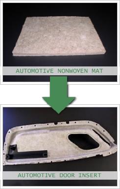 Fibers for Car Mats
